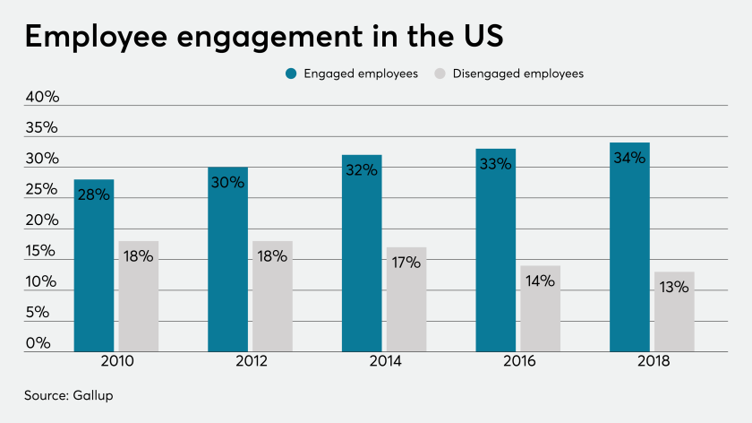 employee engagement DV.png