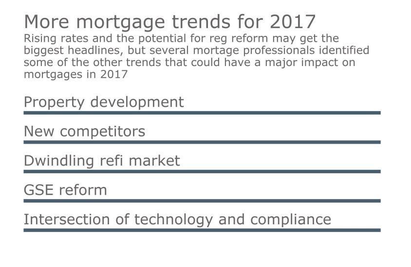 2017 CU mortgage trends - 032717