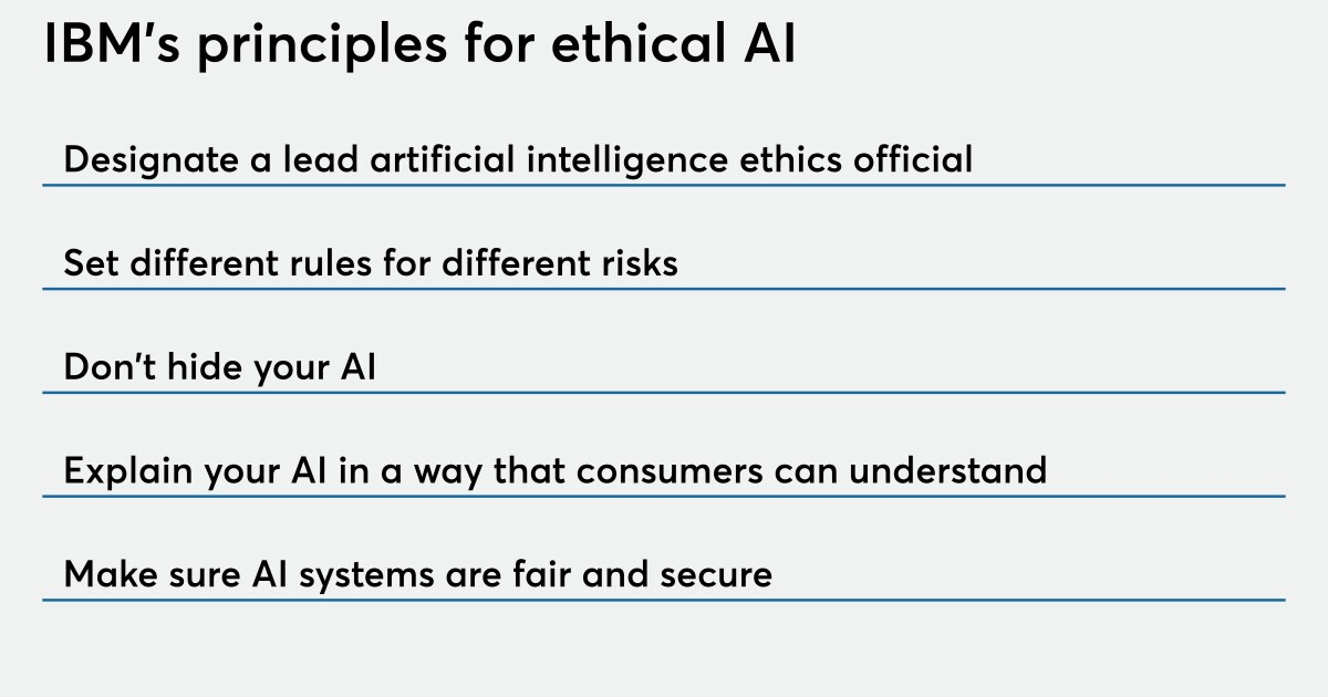 Bankers embrace new guidelines for ethical AI