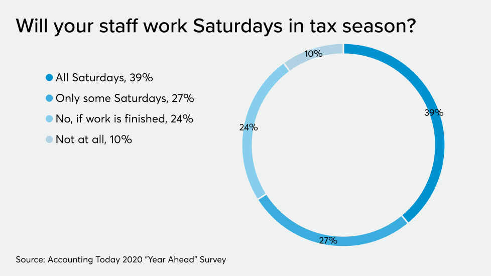AT-120119-YA-TaxSaturdays2020.png