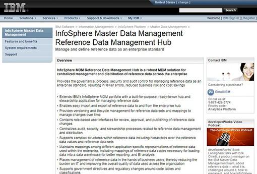 IBM-RDM-Hub.jpg