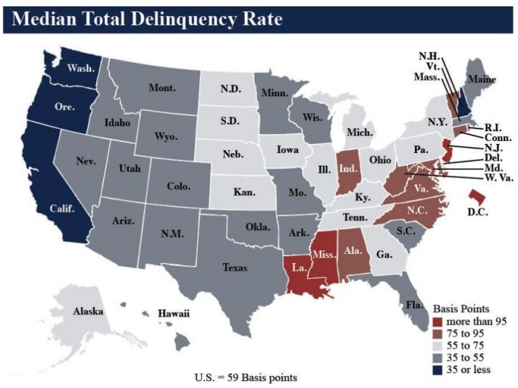 NCUA median total delinquency rate Q2 2019 - CUJ 091119.JPG