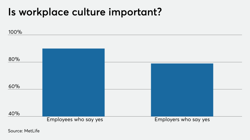 WorkplaceCulture.4.0NEW.8.8.19 (1).png