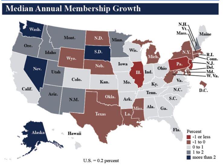NCUA median annual membership growth Q1 2019 - CUJ 061419.JPG