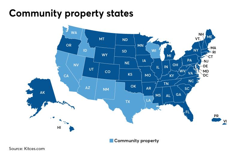 Community property states-kitces.com-2020