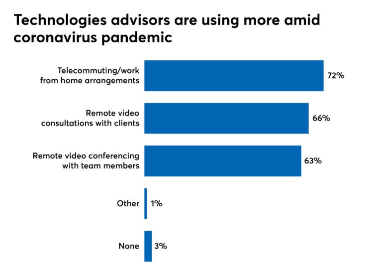 Technologies-advisors.png