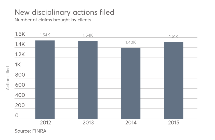 New disciplinary actions filed.png