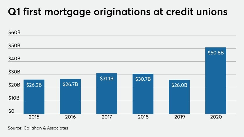 CUJ-062320-Q`1FIRSTMORTGAGES