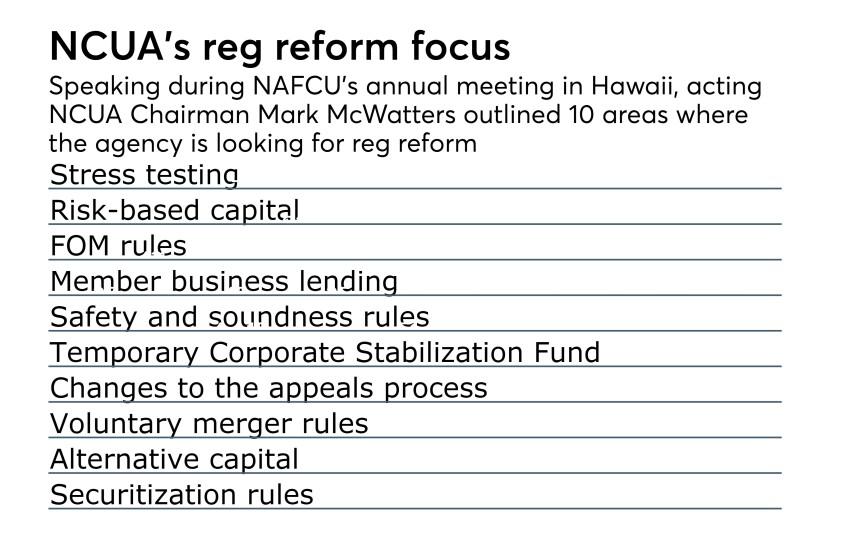 NCUA reg reform focus - CUJ 061517.jpeg