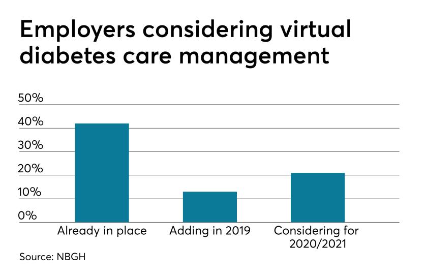 Diabetes.virtualcare.6.19.19.png
