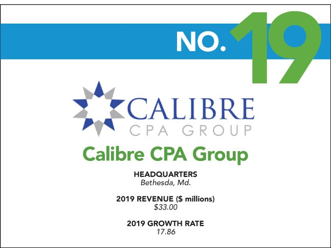 2020 Fastest Growing - 19 - Calibre