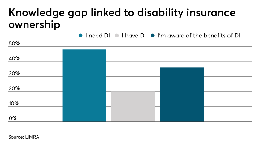 4.0 DisabilityInsurance.8.1.19.png
