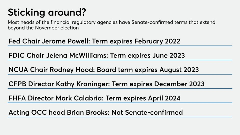 Big choices about who will lead financial regulators after 2020 election