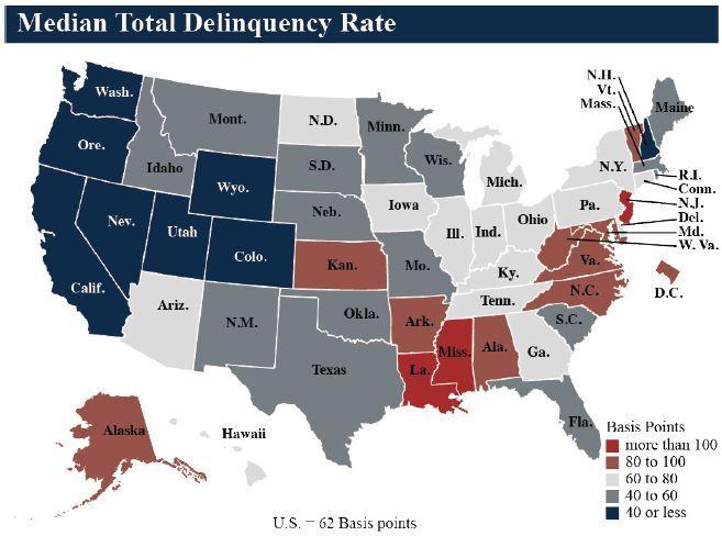 NCUA median total delinquency rate Q2 2018 - CUJ 101118.JPG