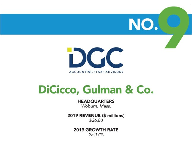 2020 Fastest Growing - 9 - DiCicco Gulman