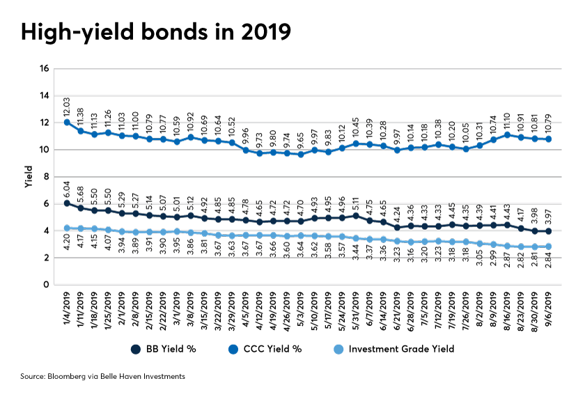 High-yield bonds in 2019-Lisanti