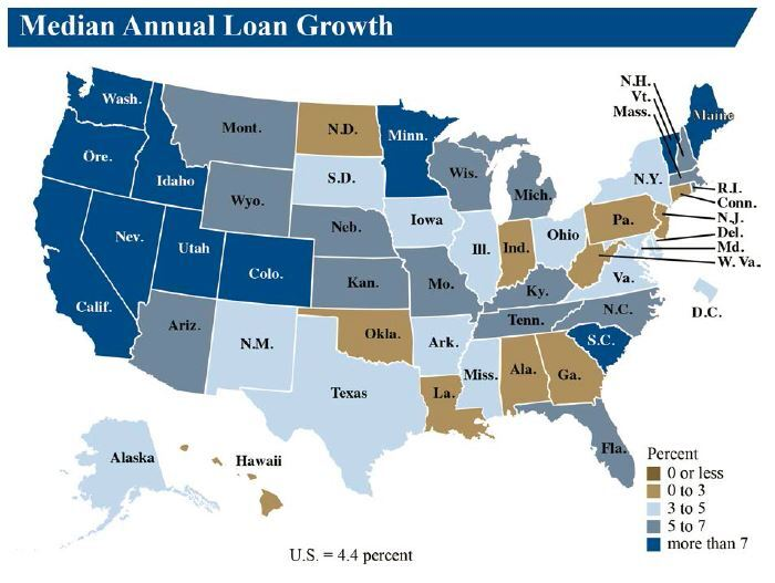 NCUA median annual loan growth Q2 2017 - CUJ 101717.JPG