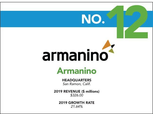 2020 Fastest Growing - 12 - Armanino