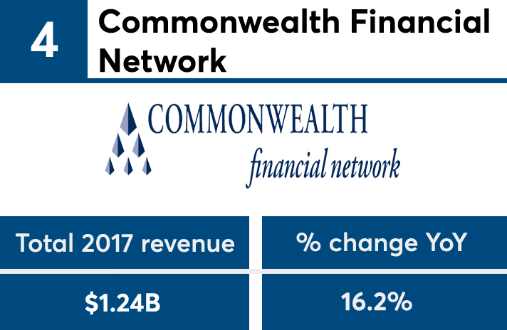FP502018_revenue_No4 copy.png