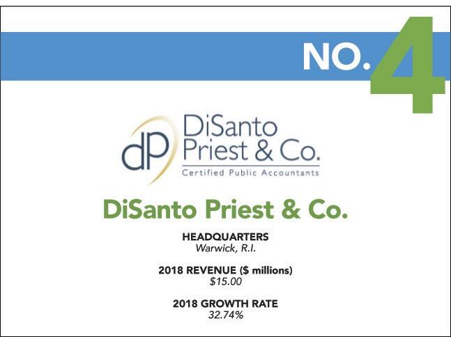 4 - 2019 Fast - DiSanto Priest.jpg