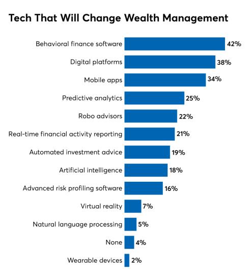 Wealth-management_online.png