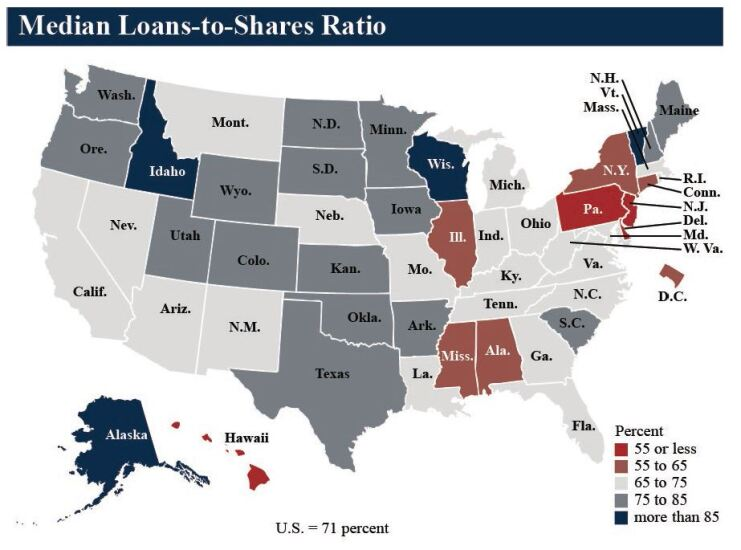 NCUA median loans to shares ratio Q3 2019 - CUJ 121719.JPG