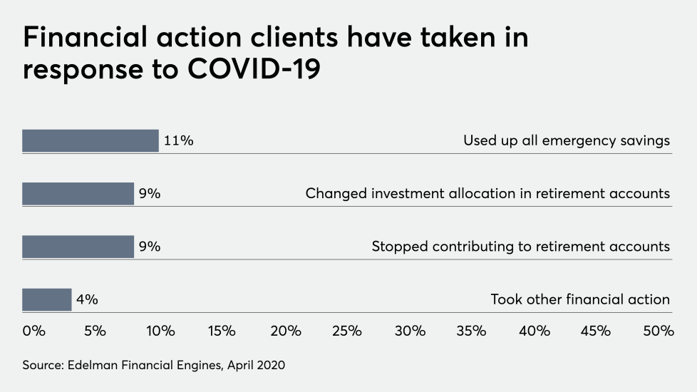 FP_070120_COVIDfinancialaction (1).png