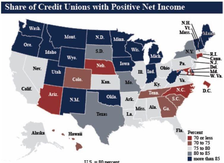 NCUA Q2 2020 positive net income - CUJ 091520.JPG