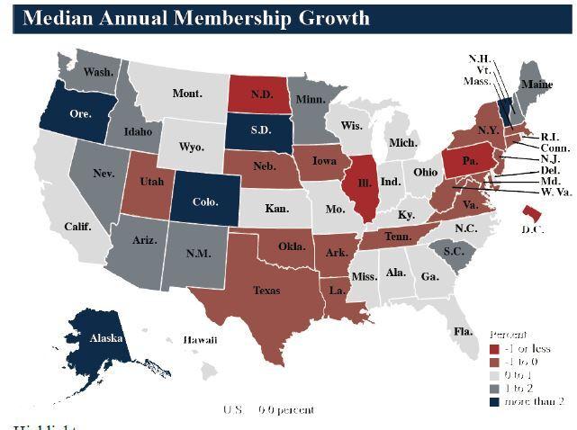 NCUA median annual membership growth Q2 2018 - CUJ 101118.JPG