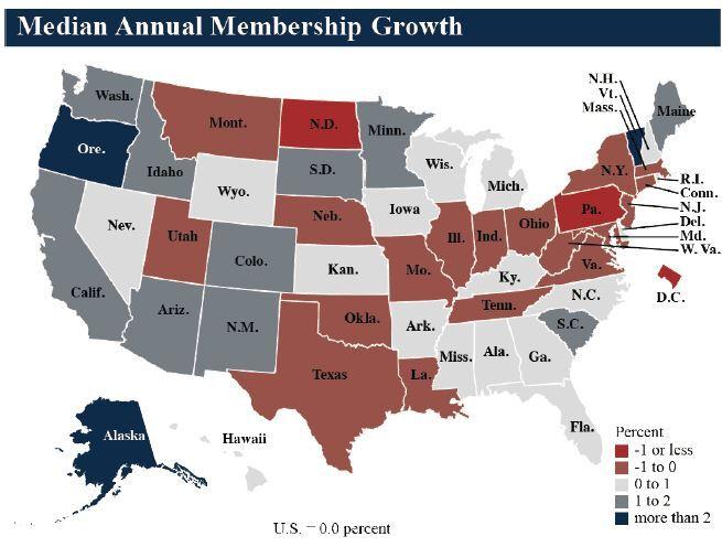 NCUA median membership growth Q1 2018 - CUJ 061518.JPG