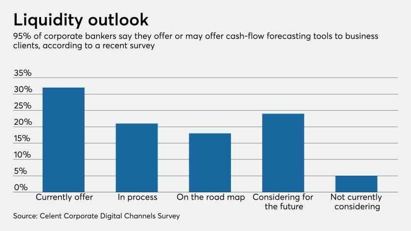 Celent cas-flow forecasting survey