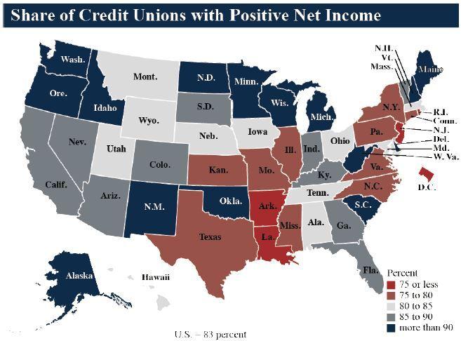 NCUA CUs with positive net income Q1 2018 - CUJ 061518.JPG