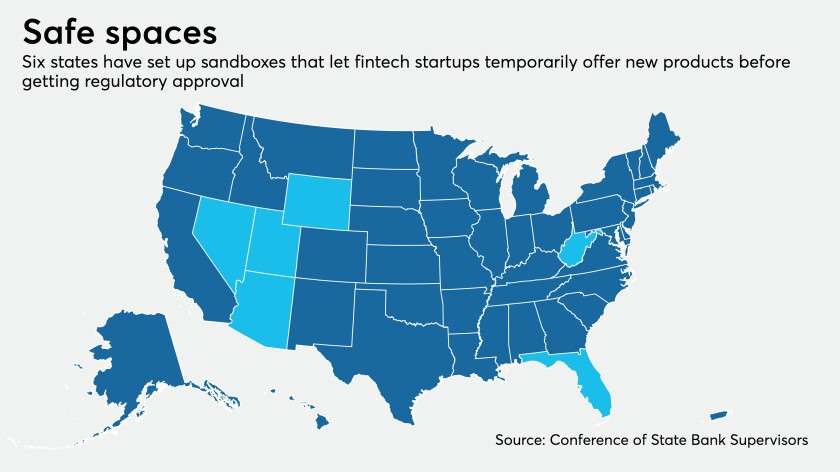 Map of six states that offer fintech sandboxes