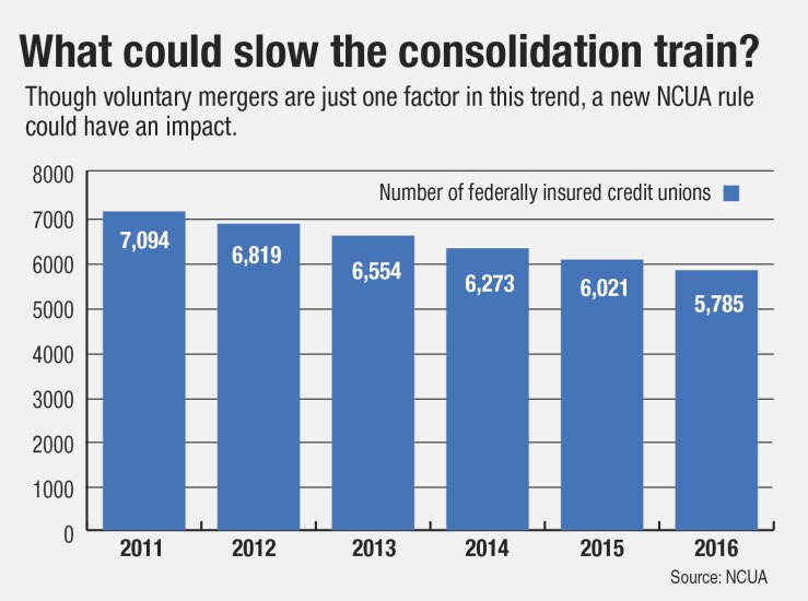 CU merger stats - CUJ 061617.jpg
