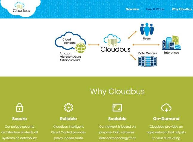 pnp-1020-003-cloudbus.jpg