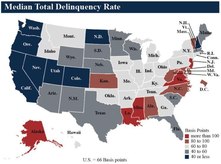 NCUA median total delinquency rate Q3 2018 - CUJ 121818.JPG