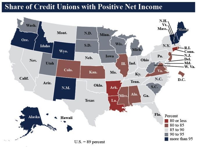 NCUA States with positive net income Q4 2019 - CUJ 032520.JPG