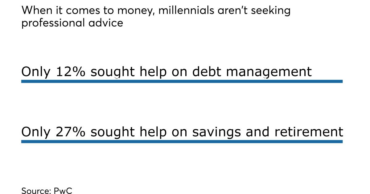 Baby boomers, millennials and the wealth transfer for ...