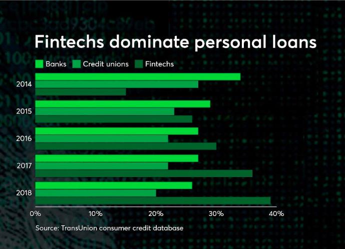 fintech-loan-penny