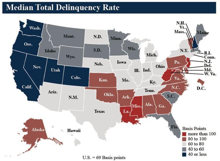 NCUA median total delinquency rate Q4 2018 - CUJ 031819.JPG