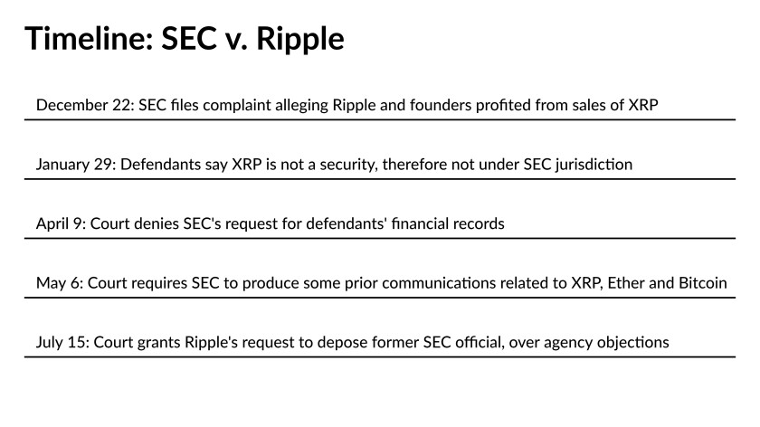 ripple news court case