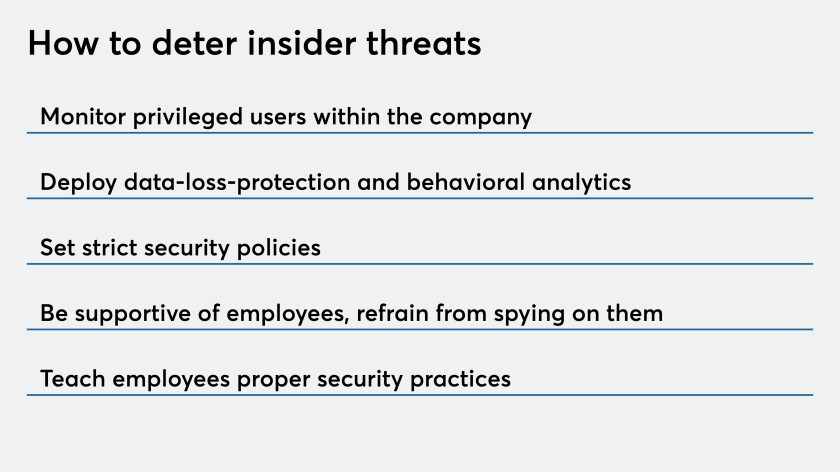 How to deter insider security threats