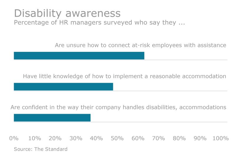 EBN-050416-DisabilityAwareness-P1-Afternoon.png