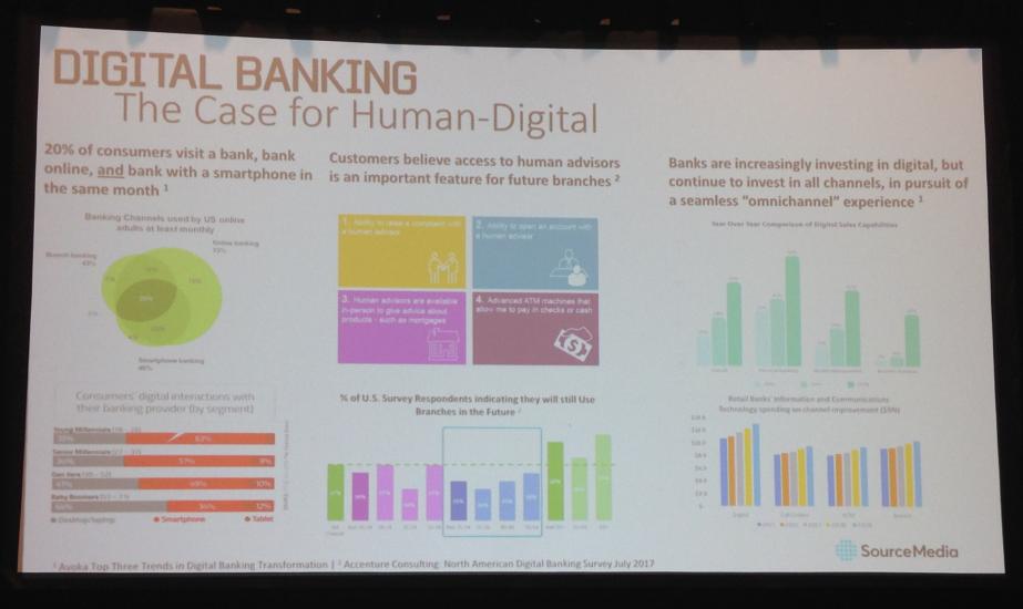 human-digital-graphics-digitalbanking19-austin