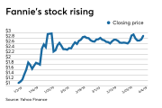 Fannie stock
