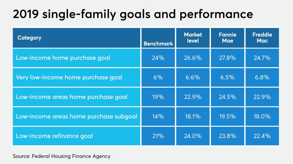 NMN110220-housing goals.png