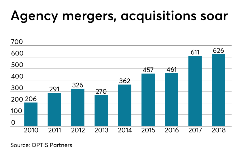 M&A.Brokers.4.2.19.png