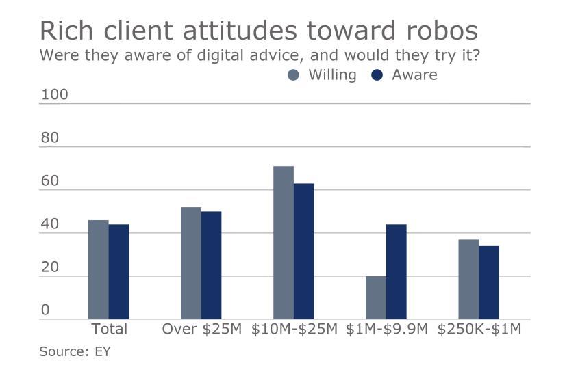 rich-attitudes-ey-graphic-slide2.png