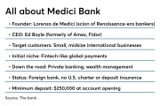 Details on Medici Bank