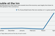 hotels-050120-topten.png